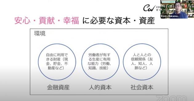 人の暮らしと仕事に関わる3つの「資本」について話す龍太さん