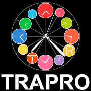 TRAPRO