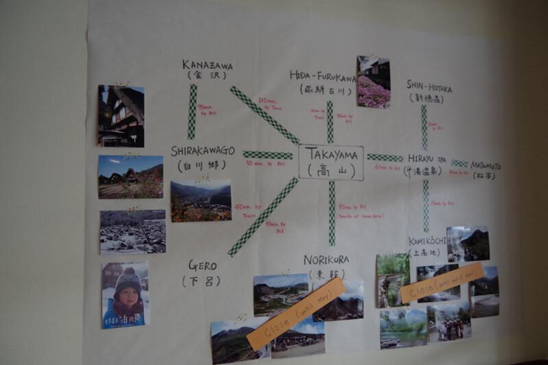高山駅から行ける観光地