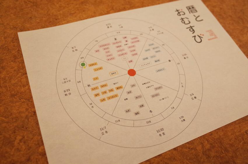 暦とおむすび」シート